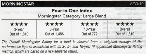 The Morningstar ratings for one of J.D.'s mutual funds.