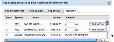 Can stock options make you rich