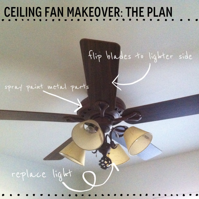 Before and after a 6 ceiling fan makeover note aloadofball Gallery