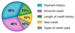 Cash plus advanced payment solutions picture 3