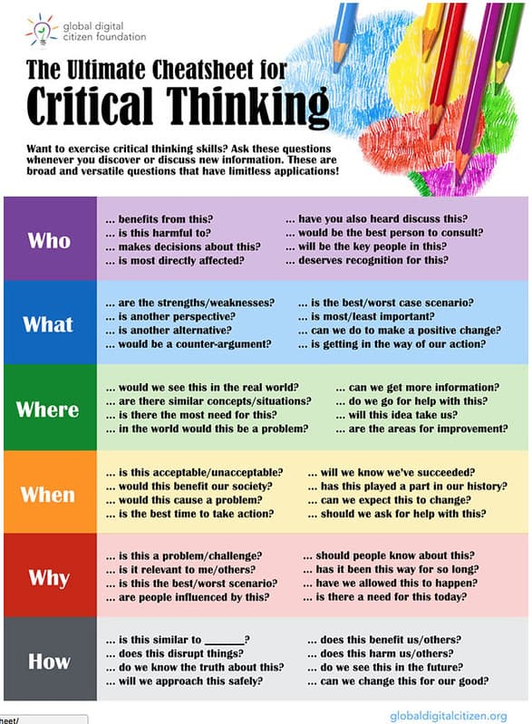 The ultimate cheatsheet for critical thinking