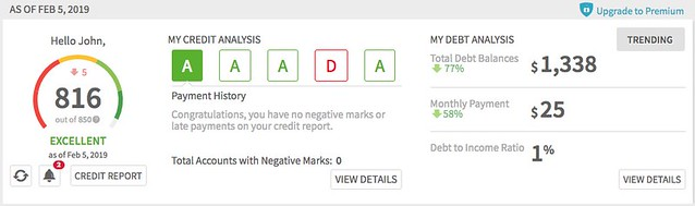 My current credit score according to Credit Sesame