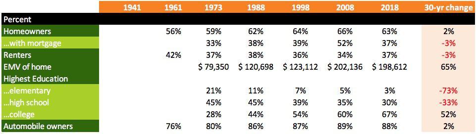 CEX - Adjusted Percent