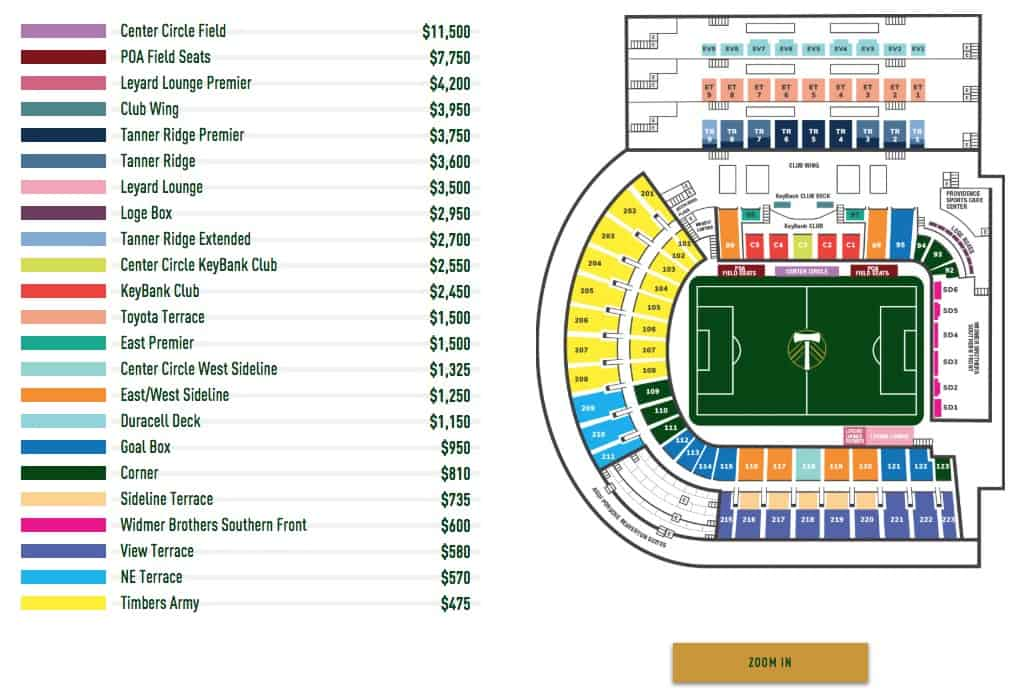 2020 Timbers ticket prices