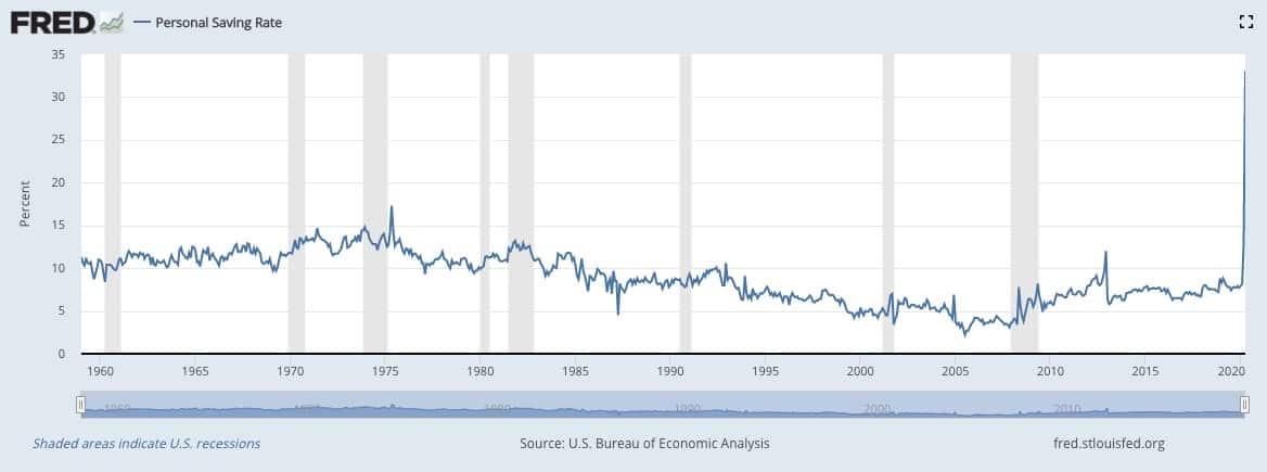 April 2020 saving rate