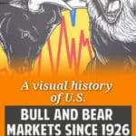 Here's a fun chart that provides a visual history of bull and bear markets in the U.S. since 1926. Sometimes stock market terms and charts can be confusing. This chart makes a powerful point in a clear, concise manner.