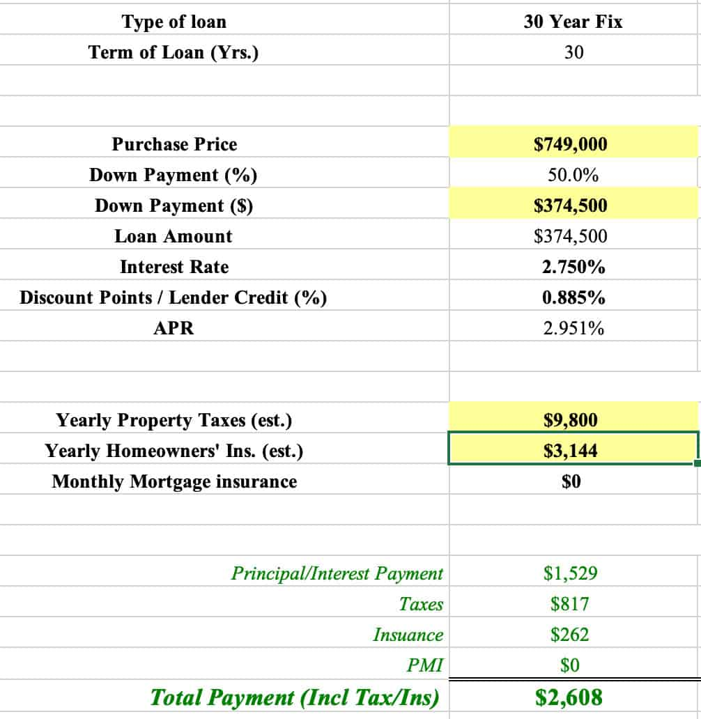 Our mortgage spreadsheet