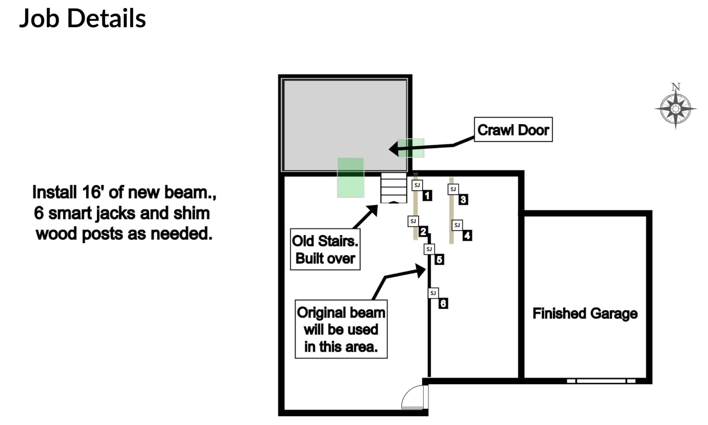 Plan for reinforcing foundation